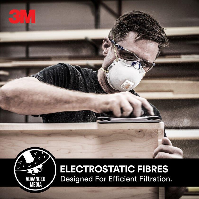 3M Cool Flow Sanding/Fiberglass Respirators - 5 Pack